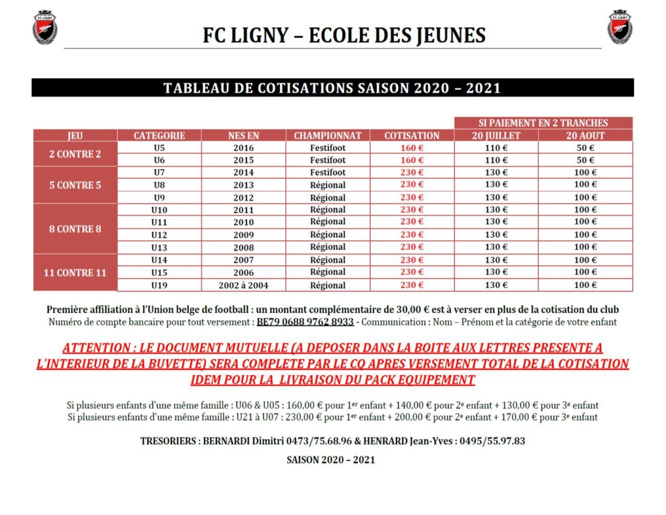 Tableau Des Cotisations 2020 2021